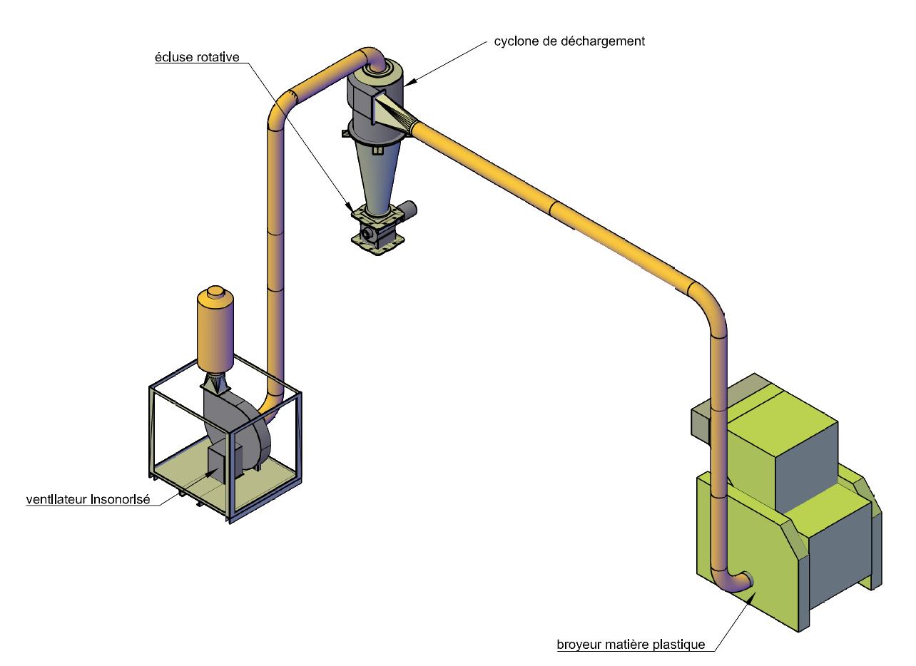 plan de principe installation aspiration de broyé